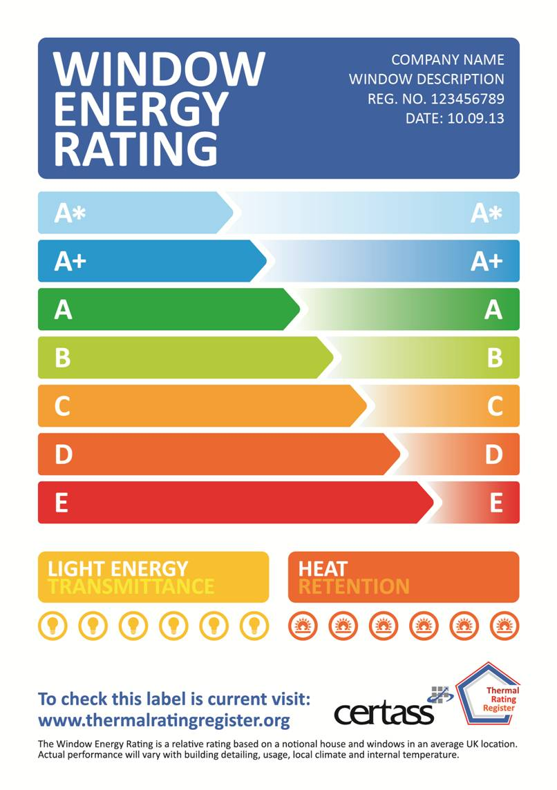 Window energy ratings for Energy windows